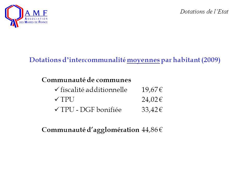 Dotations d intercommunalit é moyennes par habitant (2009) Communauté de communes fiscalité additionnelle19,67 TPU24,02 TPU - DGF bonifiée33,42 Communauté dagglomération 44,86 Dotations de lEtat