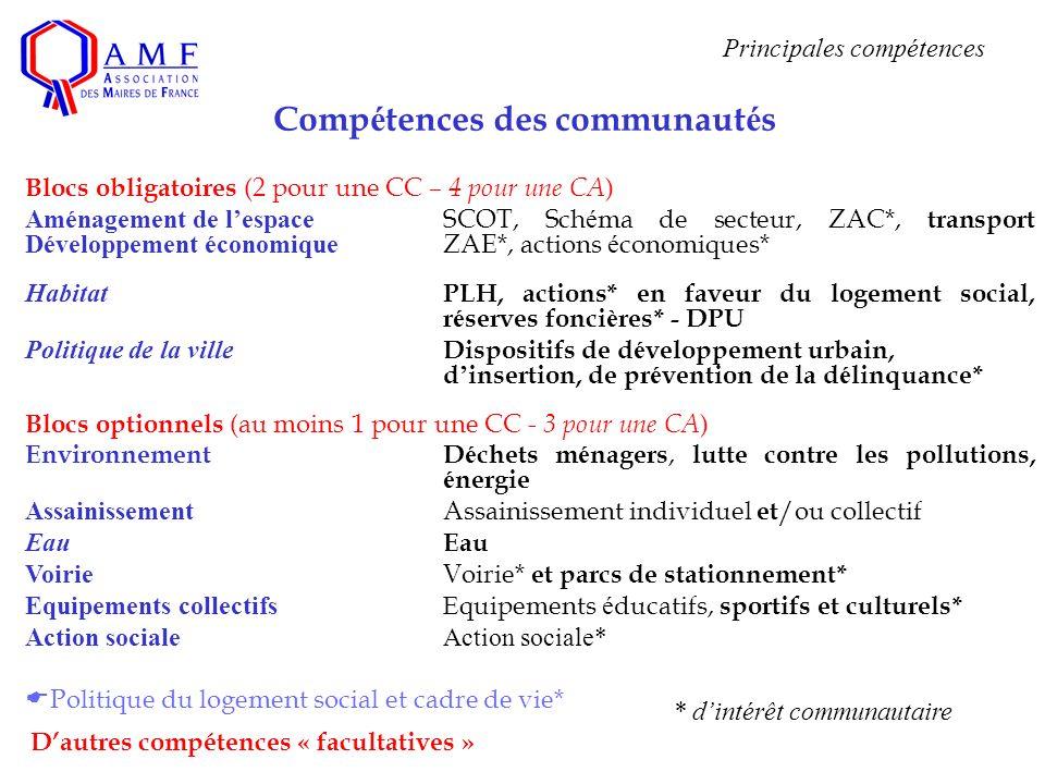 Comp é tences des communaut é s Blocs obligatoires (2 pour une CC – 4 pour une CA ) Aménagement de lespace SCOT, Sch é ma de secteur, ZAC*, transport