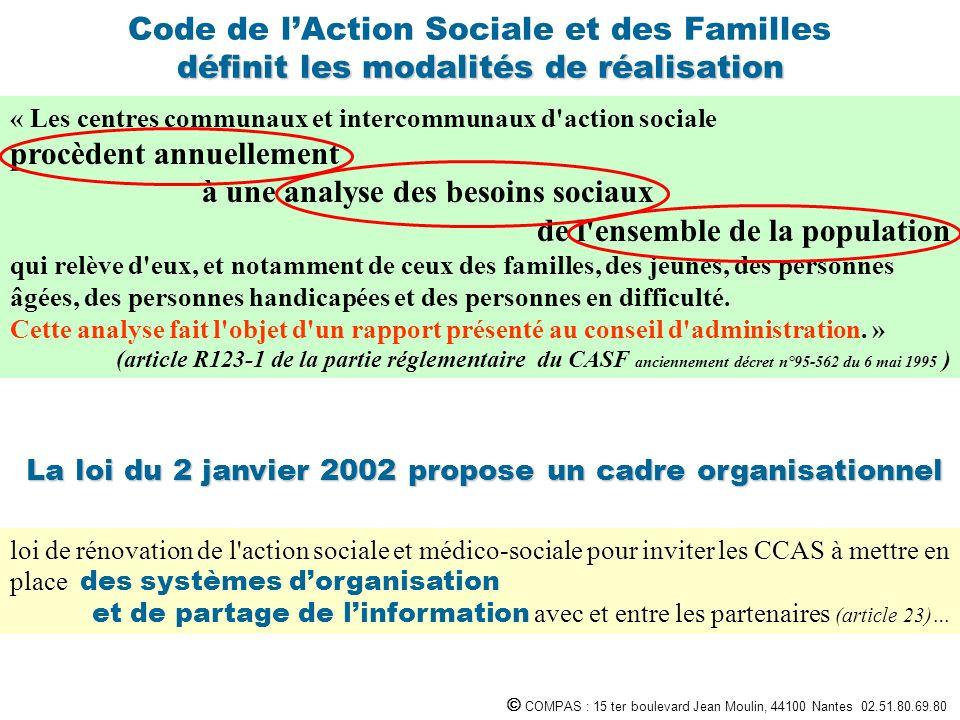 COMPAS : 15 ter boulevard Jean Moulin, 44100 Nantes 02.51.80.69.80 définit les modalités de réalisation Code de lAction Sociale et des Familles défini
