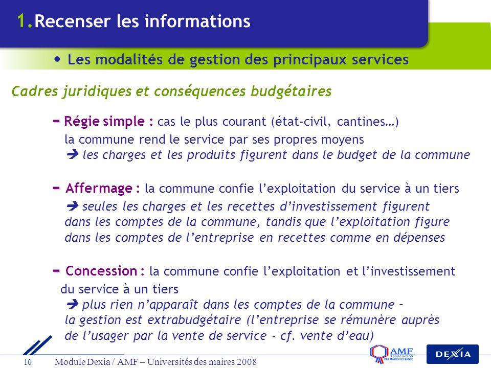Module Dexia / AMF – Universités des maires 2008 10 - - Régie simple : cas le plus courant (état-civil, cantines…) la commune rend le service par ses