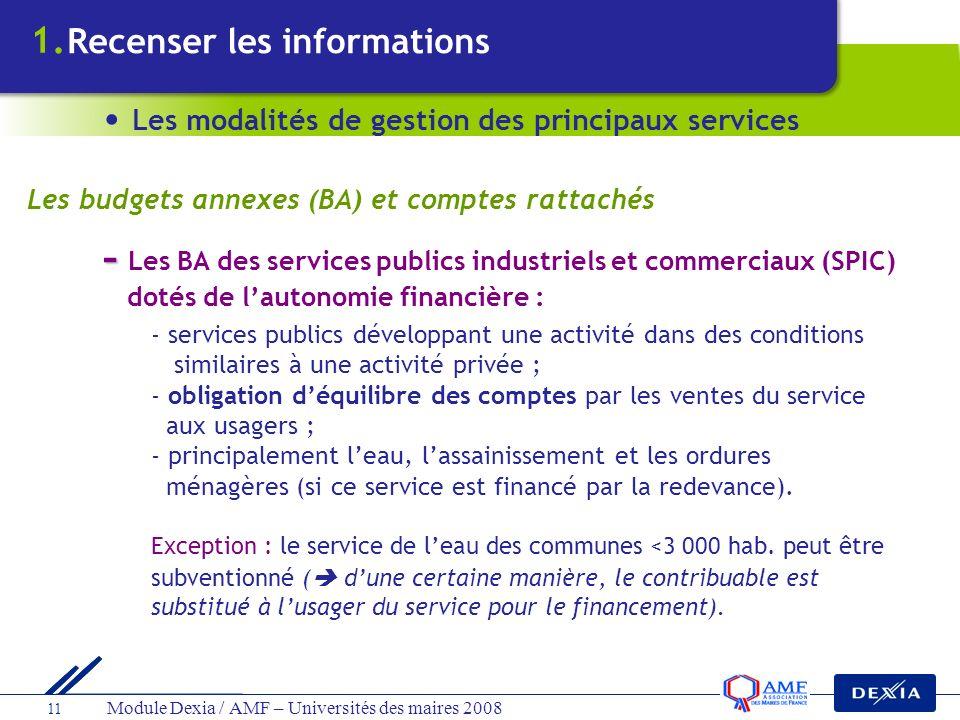 Module Dexia / AMF – Universités des maires 2008 11 - - Les BA des services publics industriels et commerciaux (SPIC) dotés de lautonomie financière :