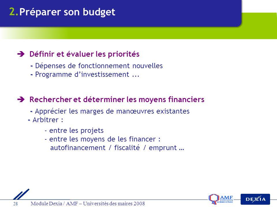 Module Dexia / AMF – Universités des maires 2008 28 Définir et évaluer les priorités - - Dépenses de fonctionnement nouvelles - - Programme dinvestiss