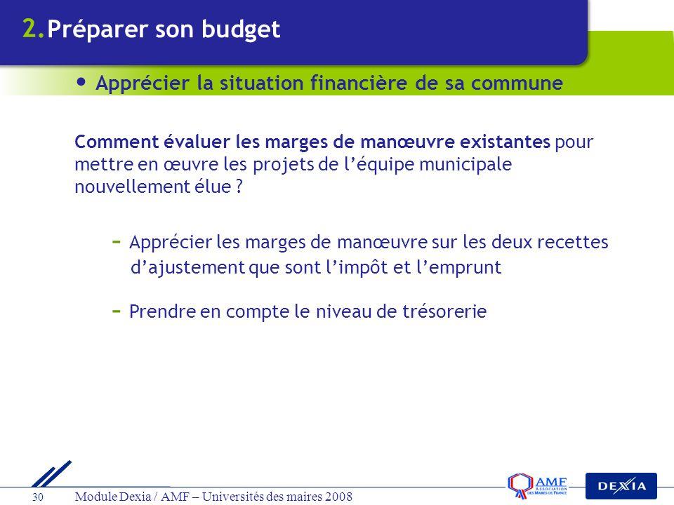 Module Dexia / AMF – Universités des maires 2008 30 Comment évaluer les marges de manœuvre existantes pour mettre en œuvre les projets de léquipe muni
