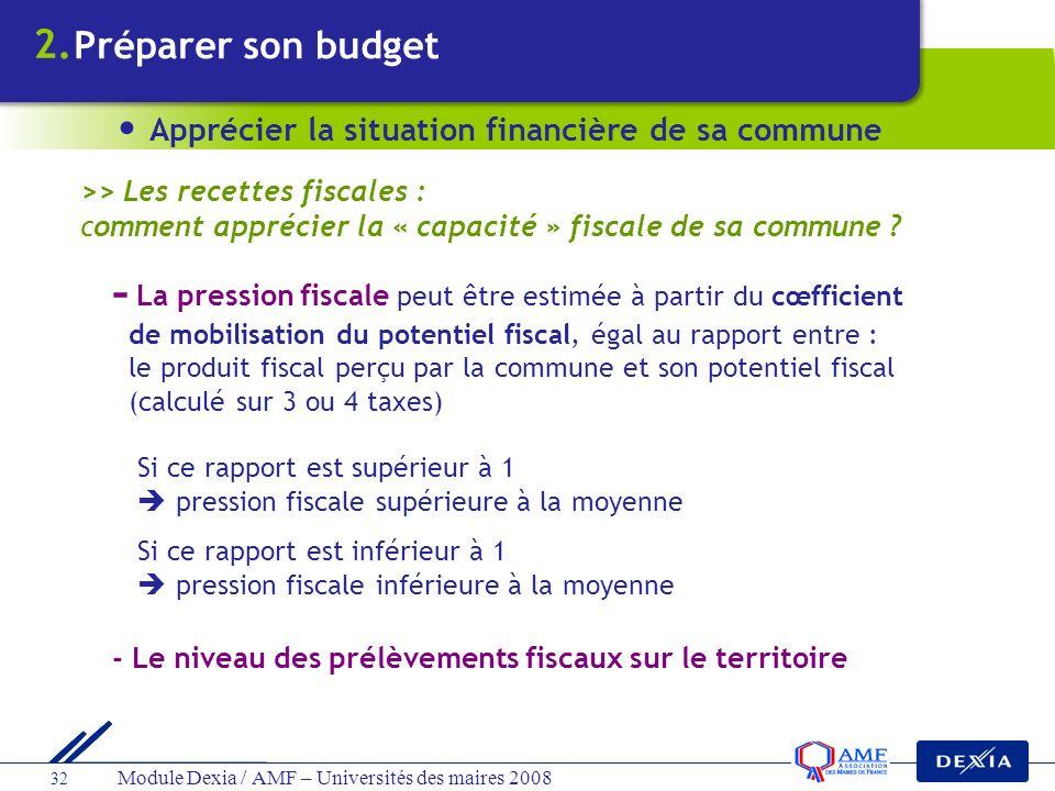 Module Dexia / AMF – Universités des maires 2008 32 - La pression fiscale peut être estimée à partir du cœfficient de mobilisation du potentiel fiscal
