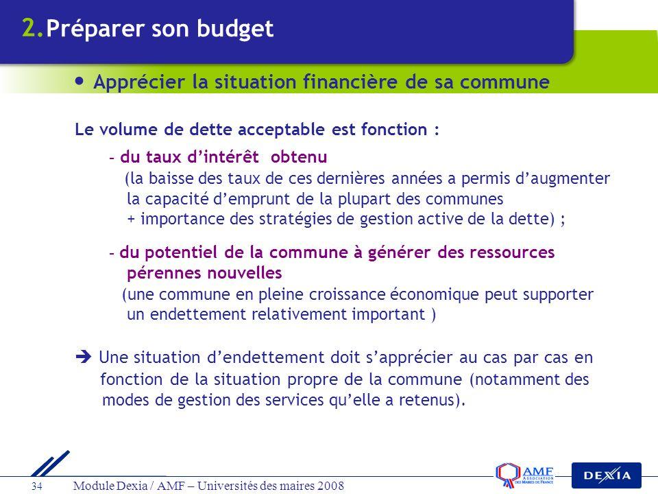 Module Dexia / AMF – Universités des maires 2008 34 Préparer son budget Apprécier la situation financière de sa commune Le volume de dette acceptable