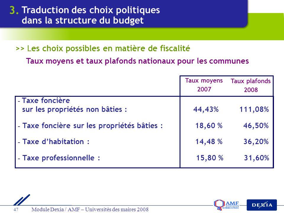 Module Dexia / AMF – Universités des maires 2008 47 - Taxe foncière sur les propriétés non bâties : 44,43% 111,08% - Taxe foncière sur les propriétés