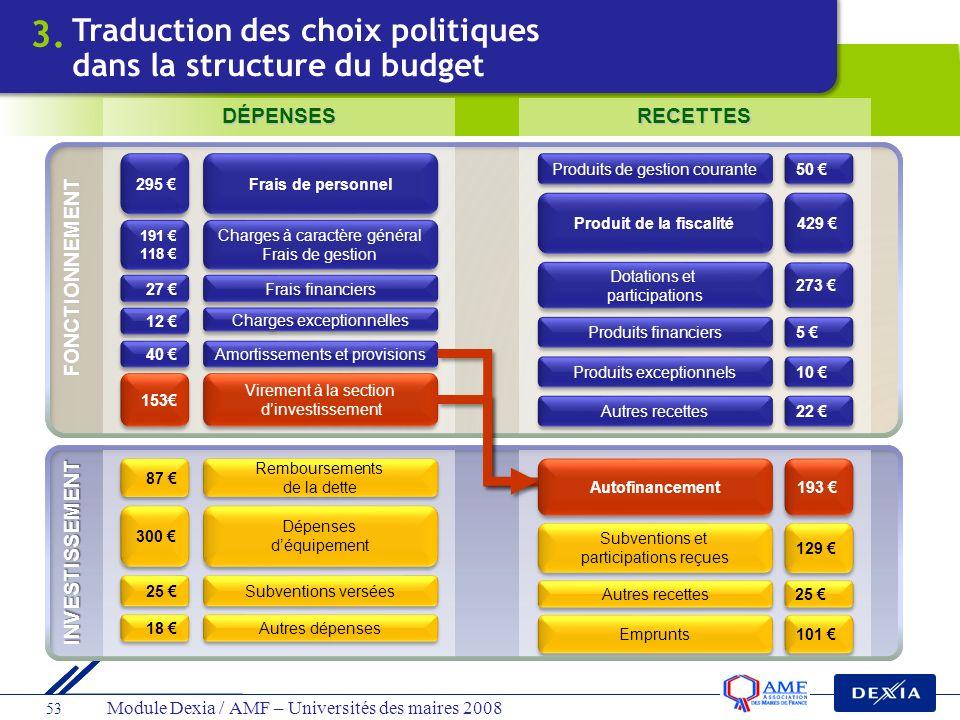 Module Dexia / AMF – Universités des maires 2008 53 RECETTESDÉPENSES FONCTIONNEMENT Produits de gestion courante 50 Produit de la fiscalité 429 Dotati
