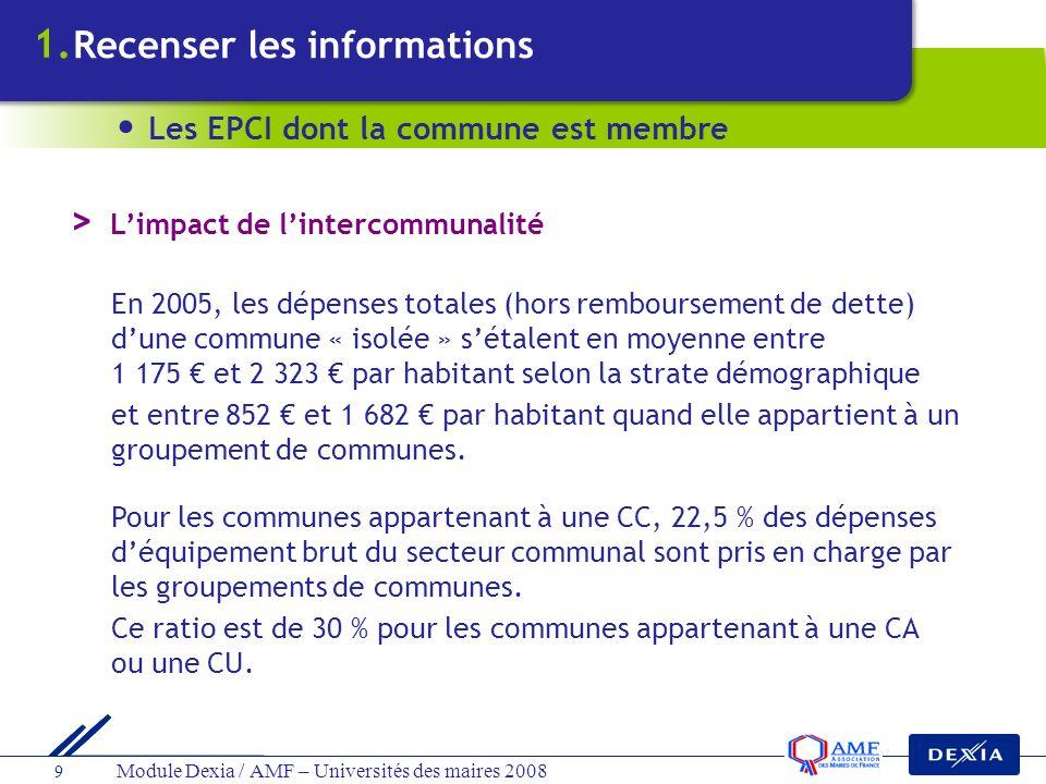Module Dexia / AMF – Universités des maires 2008 9 En 2005, les dépenses totales (hors remboursement de dette) dune commune « isolée » sétalent en moy