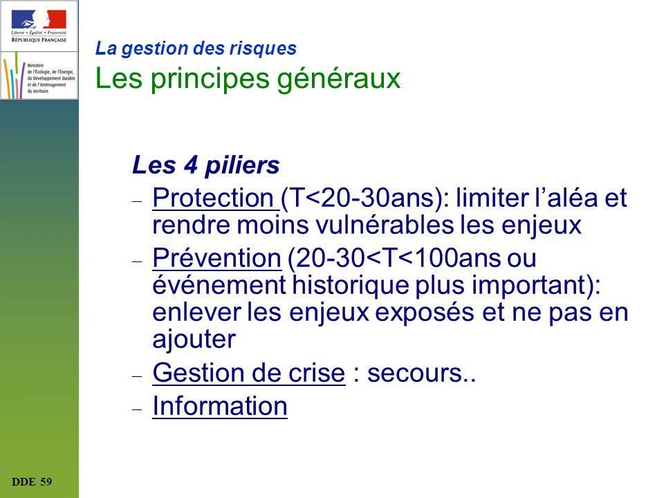 DDE 59 La gestion des risques Les principes généraux Les 4 piliers Protection (T<20-30ans): limiter laléa et rendre moins vulnérables les enjeux Préve