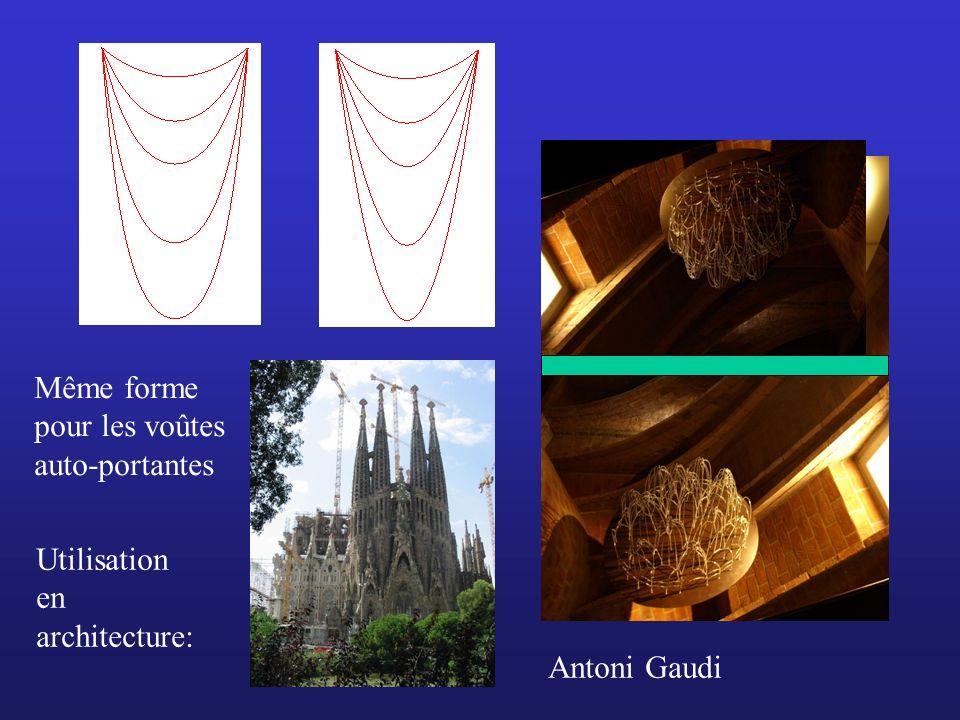 Utilisation en architecture: Même forme pour les voûtes auto-portantes Antoni Gaudi