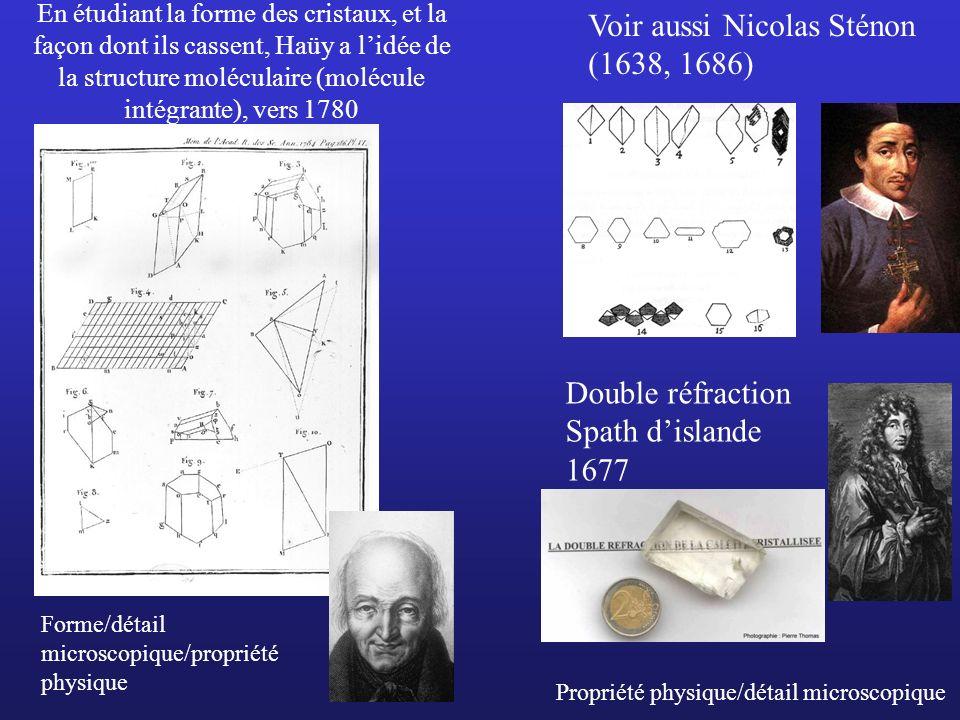 En étudiant la forme des cristaux, et la façon dont ils cassent, Haüy a lidée de la structure moléculaire (molécule intégrante), vers 1780 Voir aussi