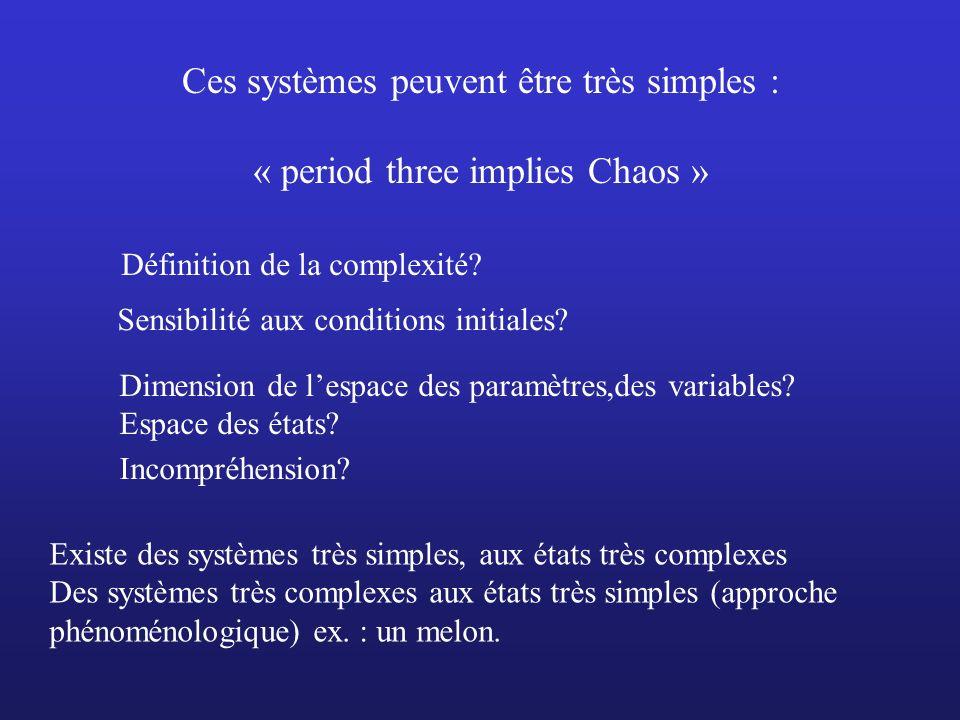 Ces systèmes peuvent être très simples : « period three implies Chaos » Définition de la complexité? Sensibilité aux conditions initiales? Dimension d