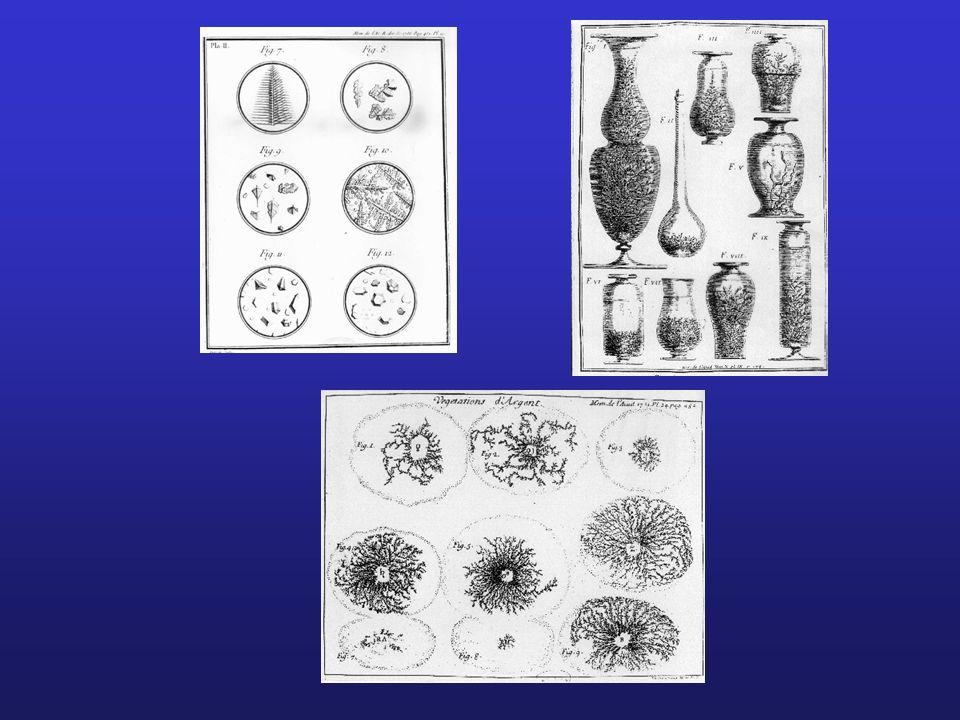 Cas des carrés ou cubes, hexagones : la tension de surface nest pas constante, à cause du réseau atomique (doù la cristallographie) : le travail à fournir pour apporter un atome dépend de la direction Donc : propriété matérielles ont une énorme influence sur les formes, ici la structure cristalline.
