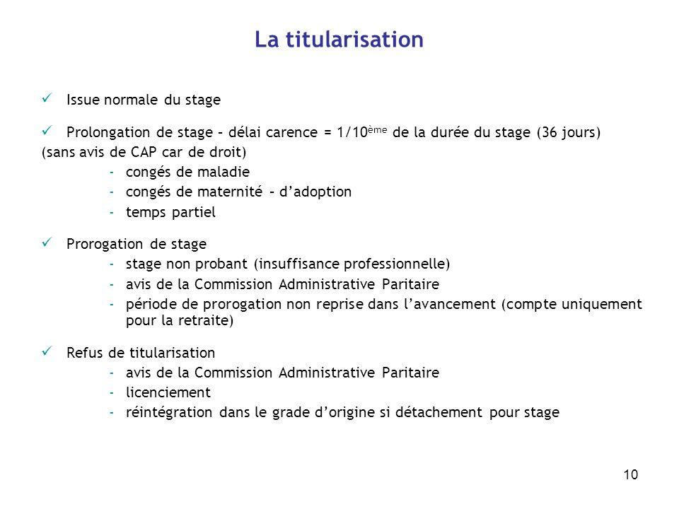 10 La titularisation Issue normale du stage Prolongation de stage – délai carence = 1/10 ème de la durée du stage (36 jours) (sans avis de CAP car de