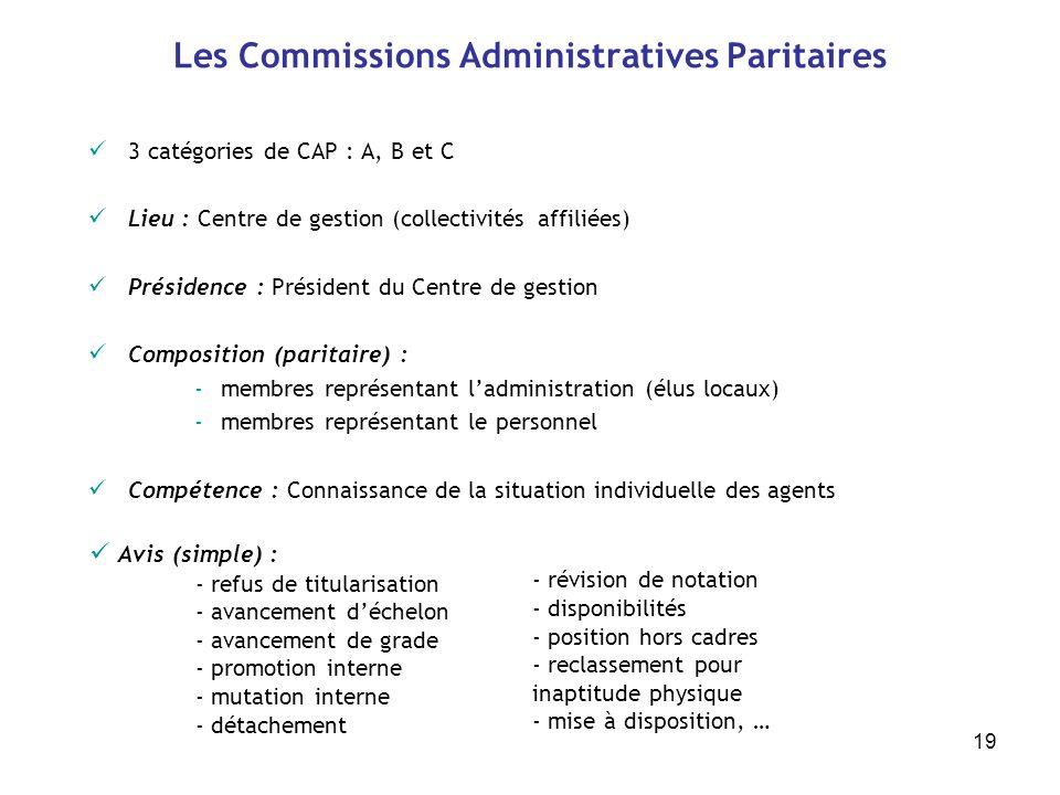19 Les Commissions Administratives Paritaires 3 catégories de CAP : A, B et C Lieu : Centre de gestion (collectivités affiliées) Présidence : Présiden