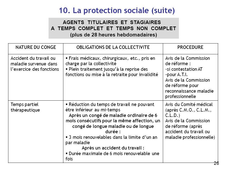 26 10. La protection sociale (suite) AGENTS TITULAIRES ET STAGIAIRES A TEMPS COMPLET ET TEMPS NON COMPLET (plus de 28 heures hebdomadaires) NATURE DU