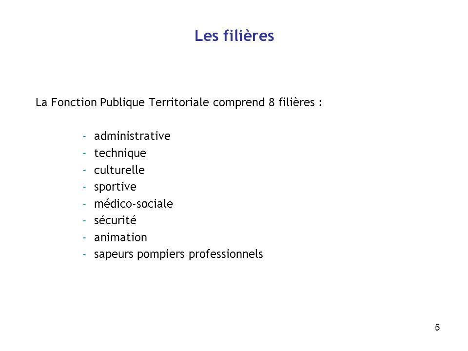 5 Les filières La Fonction Publique Territoriale comprend 8 filières : -administrative -technique -culturelle -sportive -médico-sociale -sécurité -ani