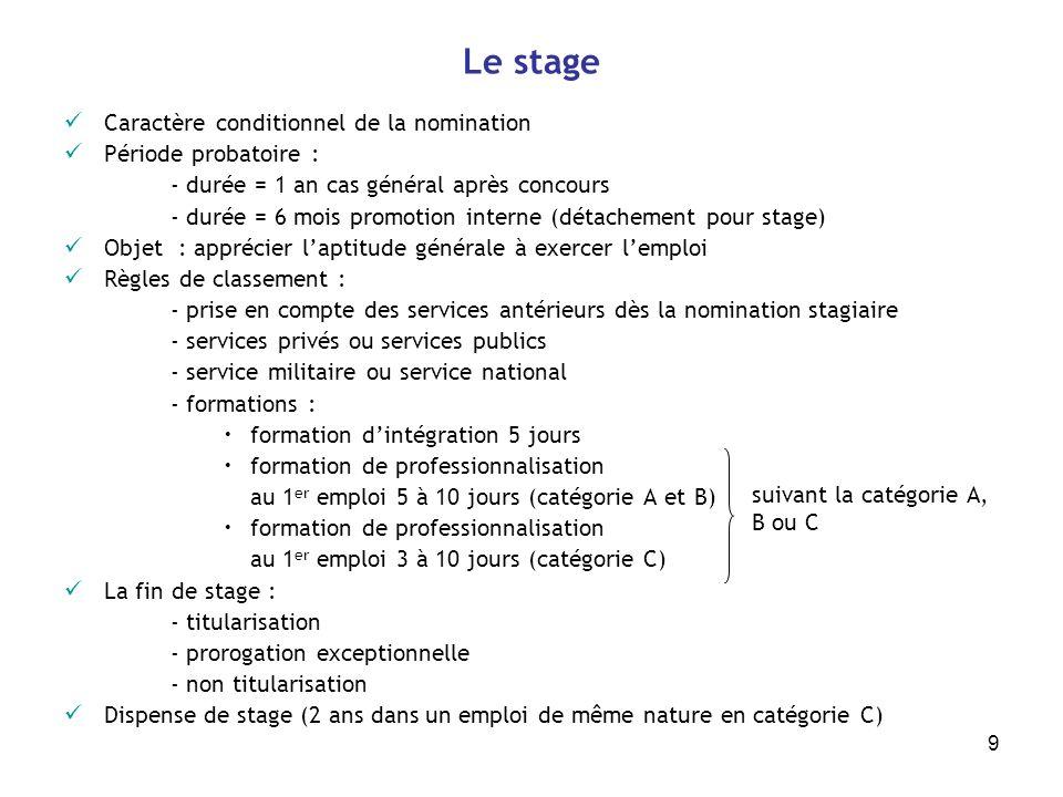 9 Le stage Caractère conditionnel de la nomination Période probatoire : - durée = 1 an cas général après concours - durée = 6 mois promotion interne (