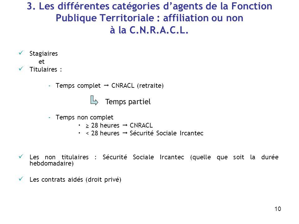 10 3. Les différentes catégories dagents de la Fonction Publique Territoriale : affiliation ou non à la C.N.R.A.C.L. Stagiaires et Titulaires : -Temps