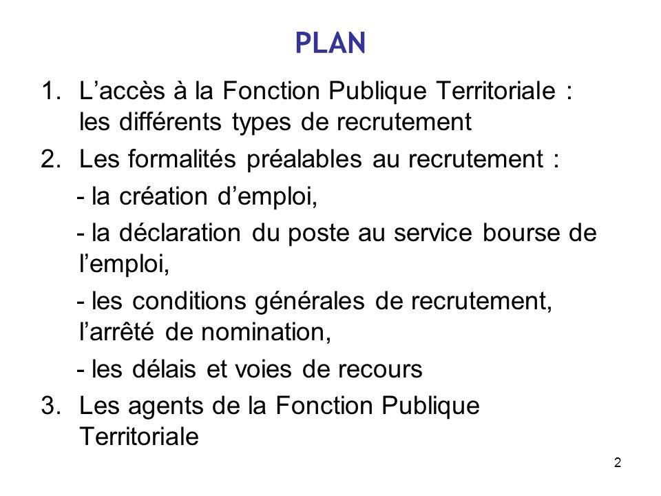 2 PLAN 1.Laccès à la Fonction Publique Territoriale : les différents types de recrutement 2.Les formalités préalables au recrutement : - la création d