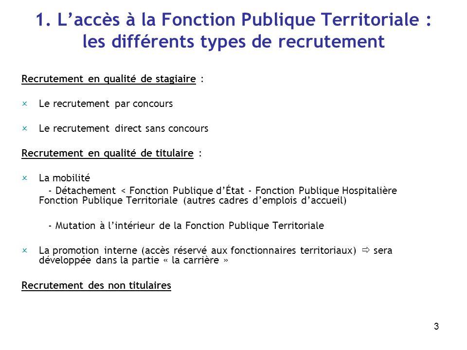 3 1. Laccès à la Fonction Publique Territoriale : les différents types de recrutement Recrutement en qualité de stagiaire : Le recrutement par concour