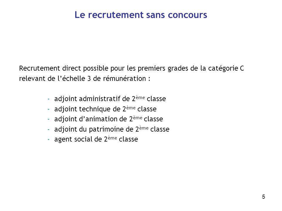 5 Le recrutement sans concours Recrutement direct possible pour les premiers grades de la catégorie C relevant de léchelle 3 de rémunération : -adjoin