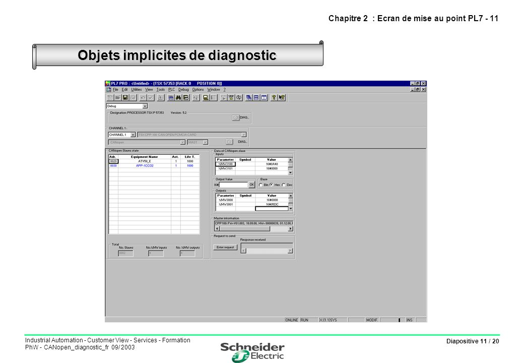 Diapositive 11 / 20 Industrial Automation - Customer View - Services - Formation PhW - CANopen_diagnostic_fr 09/ 2003 Objets implicites de diagnostic Chapitre 2 : Ecran de mise au point PL7 - 11