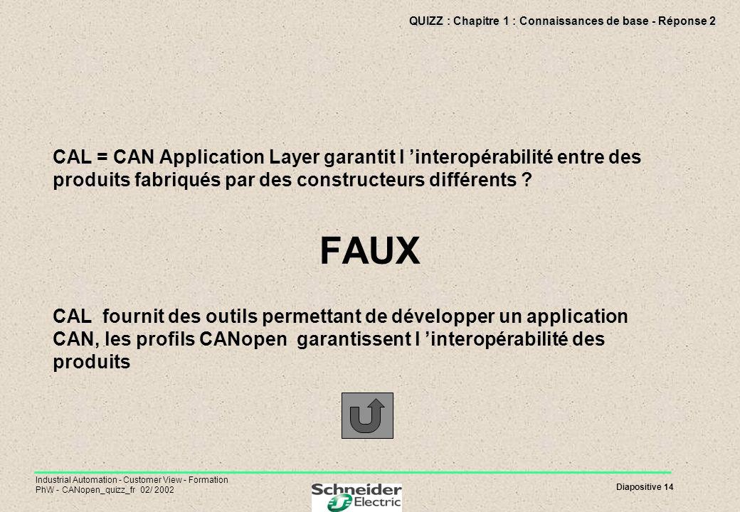Diapositive 14 Industrial Automation - Customer View - Formation PhW - CANopen_quizz_fr 02/ 2002 QUIZZ : Chapitre 1 : Connaissances de base - Réponse