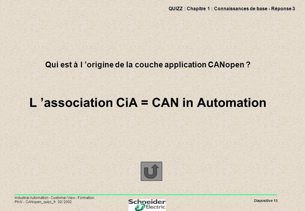 Diapositive 15 Industrial Automation - Customer View - Formation PhW - CANopen_quizz_fr 02/ 2002 QUIZZ : Chapitre 1 : Connaissances de base - Réponse