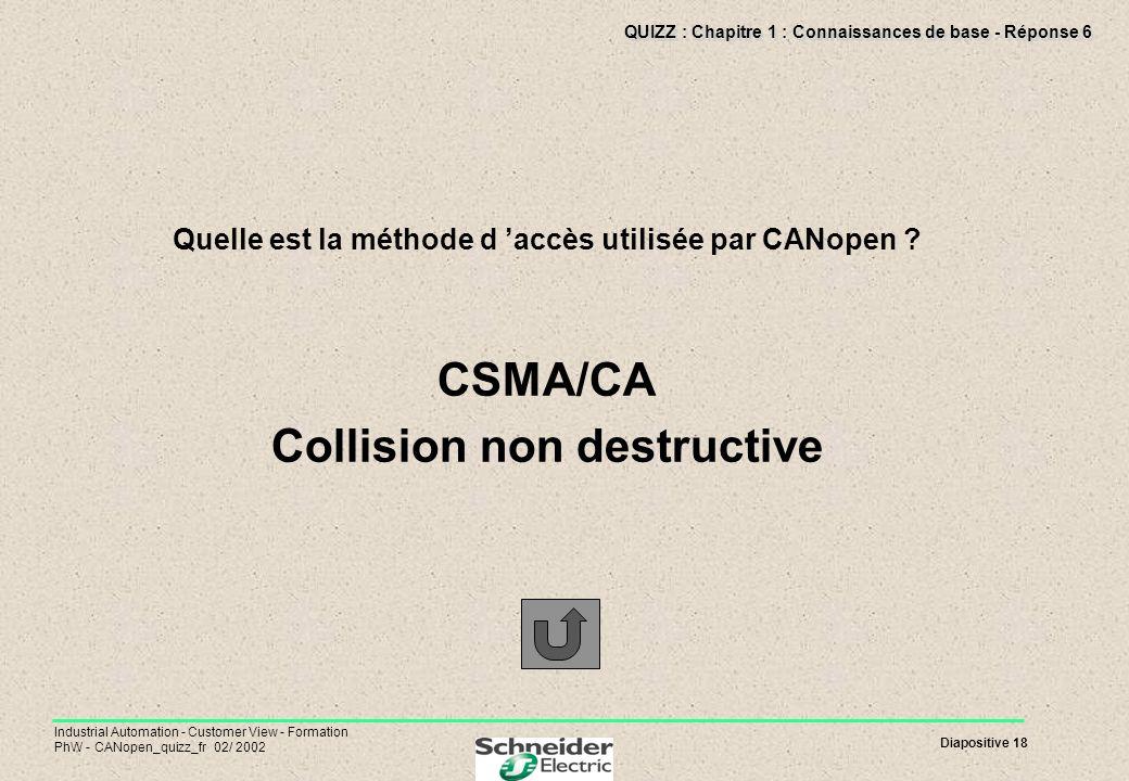 Diapositive 18 Industrial Automation - Customer View - Formation PhW - CANopen_quizz_fr 02/ 2002 QUIZZ : Chapitre 1 : Connaissances de base - Réponse
