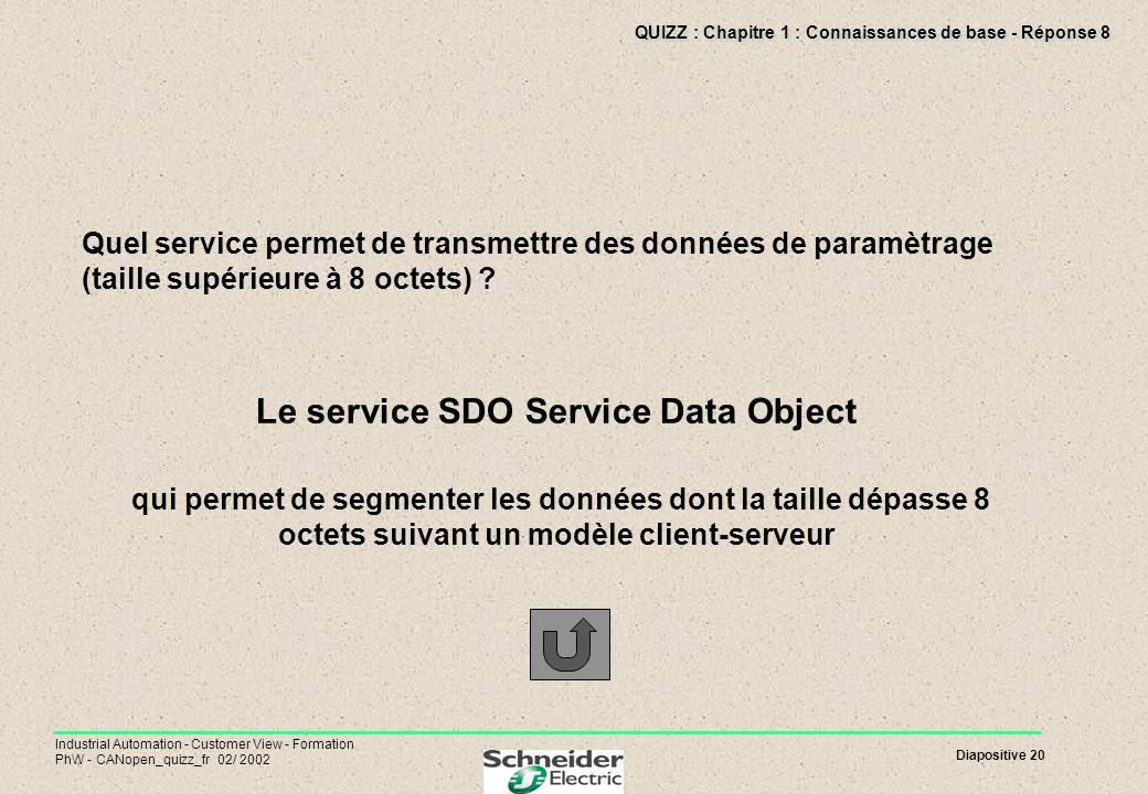 Diapositive 20 Industrial Automation - Customer View - Formation PhW - CANopen_quizz_fr 02/ 2002 QUIZZ : Chapitre 1 : Connaissances de base - Réponse