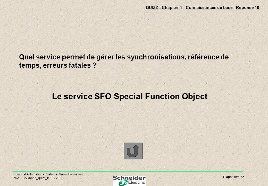 Diapositive 22 Industrial Automation - Customer View - Formation PhW - CANopen_quizz_fr 02/ 2002 QUIZZ : Chapitre 1 : Connaissances de base - Réponse