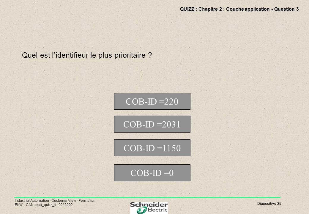 Diapositive 25 Industrial Automation - Customer View - Formation PhW - CANopen_quizz_fr 02/ 2002 QUIZZ : Chapitre 2 : Couche application - Question 3