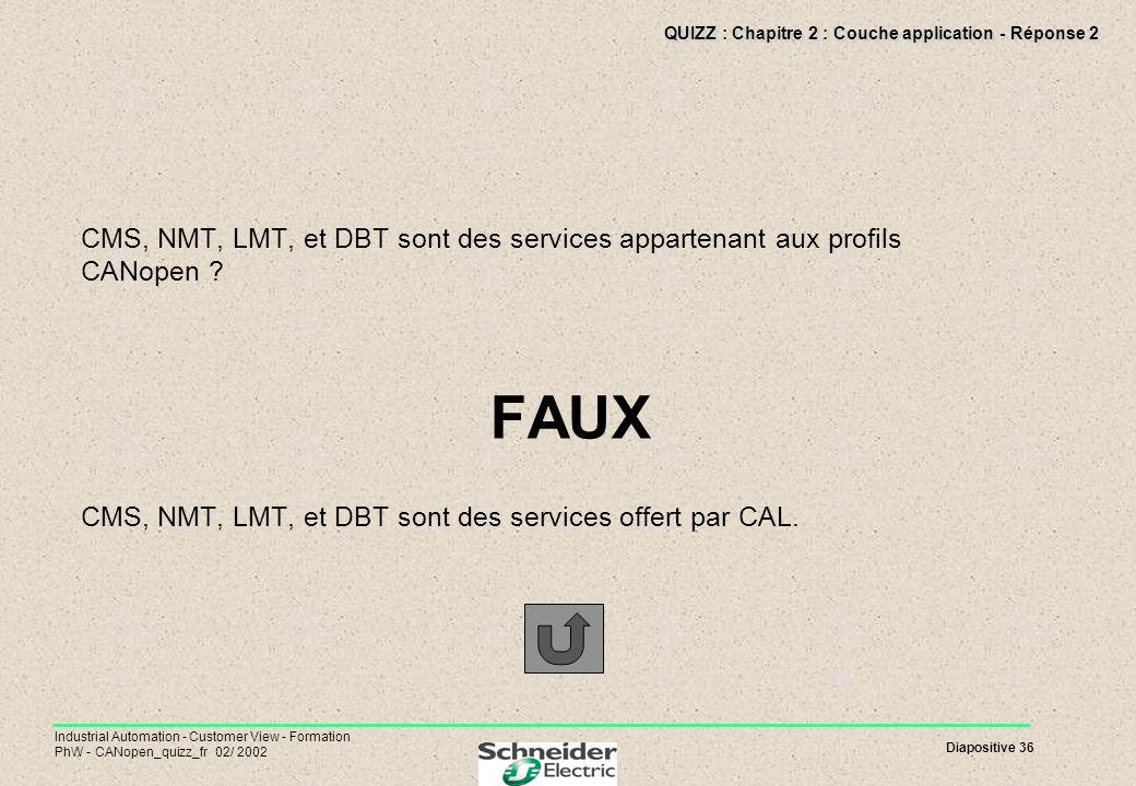 Diapositive 36 Industrial Automation - Customer View - Formation PhW - CANopen_quizz_fr 02/ 2002 QUIZZ : Chapitre 2 : Couche application - Réponse 2 C