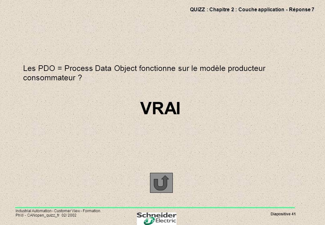 Diapositive 41 Industrial Automation - Customer View - Formation PhW - CANopen_quizz_fr 02/ 2002 QUIZZ : Chapitre 2 : Couche application - Réponse 7 L
