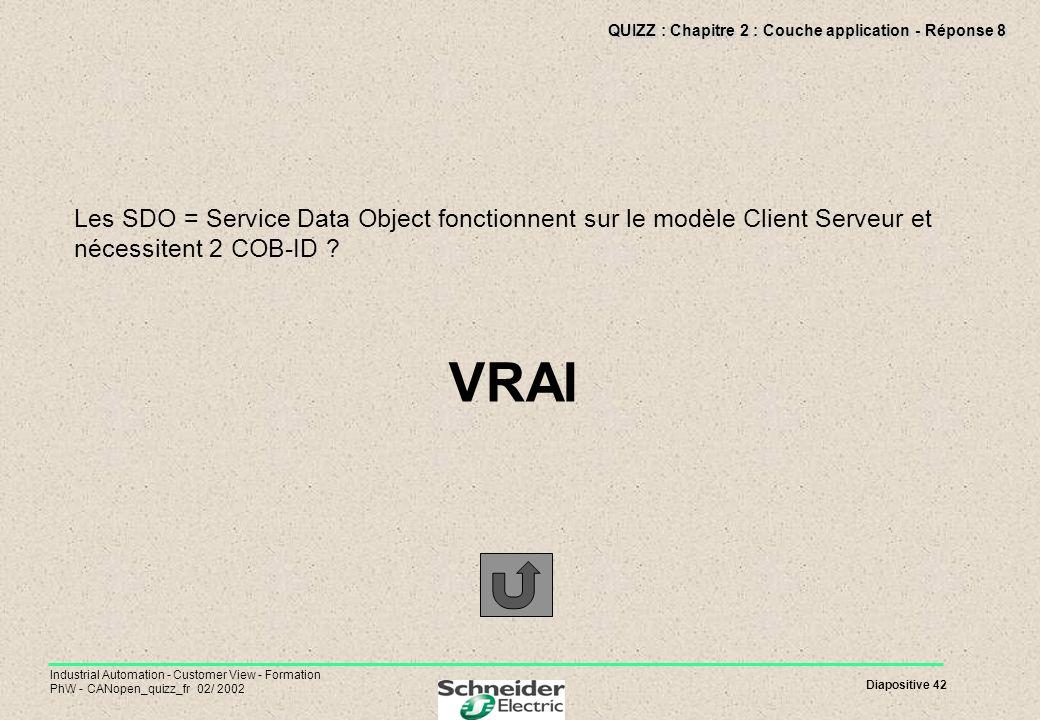 Diapositive 42 Industrial Automation - Customer View - Formation PhW - CANopen_quizz_fr 02/ 2002 QUIZZ : Chapitre 2 : Couche application - Réponse 8 L