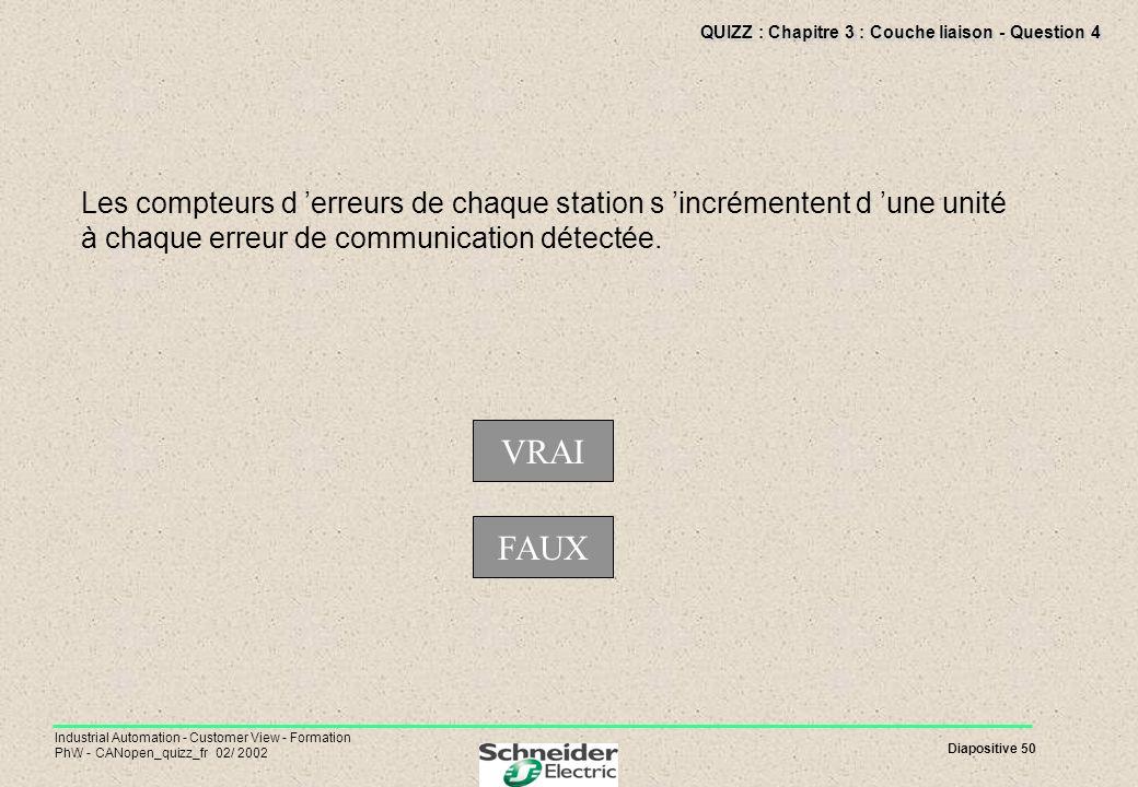 Diapositive 50 Industrial Automation - Customer View - Formation PhW - CANopen_quizz_fr 02/ 2002 QUIZZ : Chapitre 3 : Couche liaison - Question 4 Les