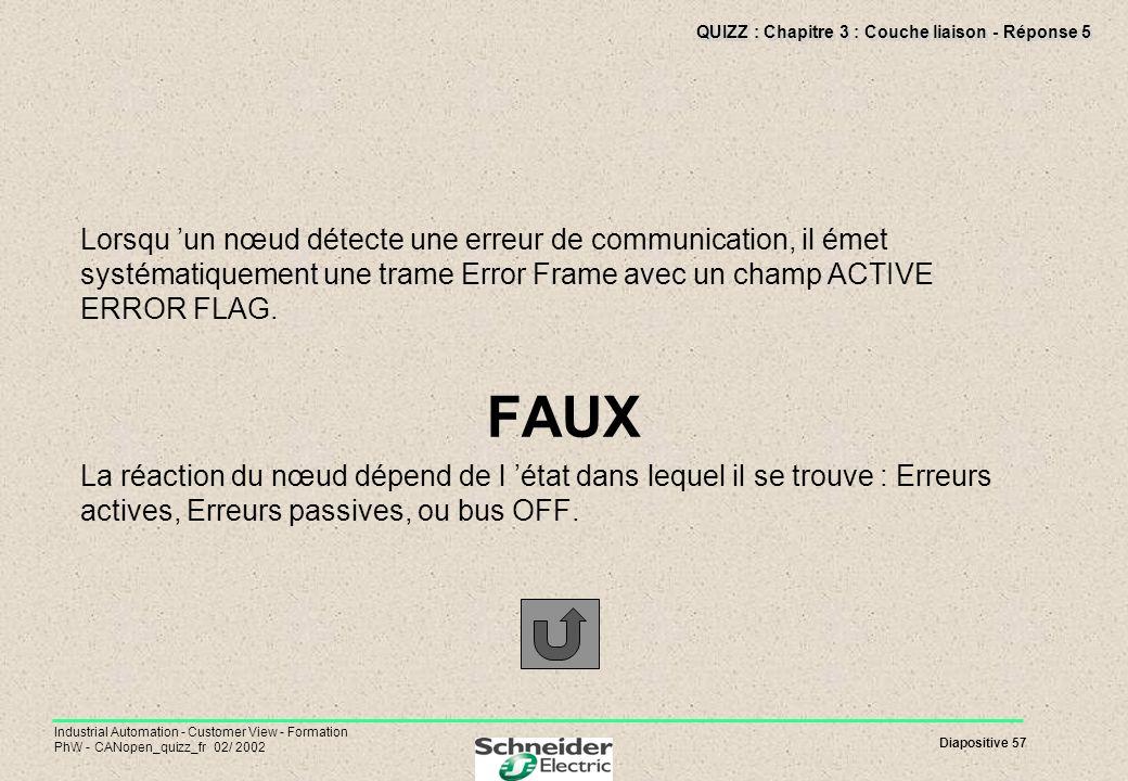 Diapositive 57 Industrial Automation - Customer View - Formation PhW - CANopen_quizz_fr 02/ 2002 QUIZZ : Chapitre 3 : Couche liaison - Réponse 5 Lorsq