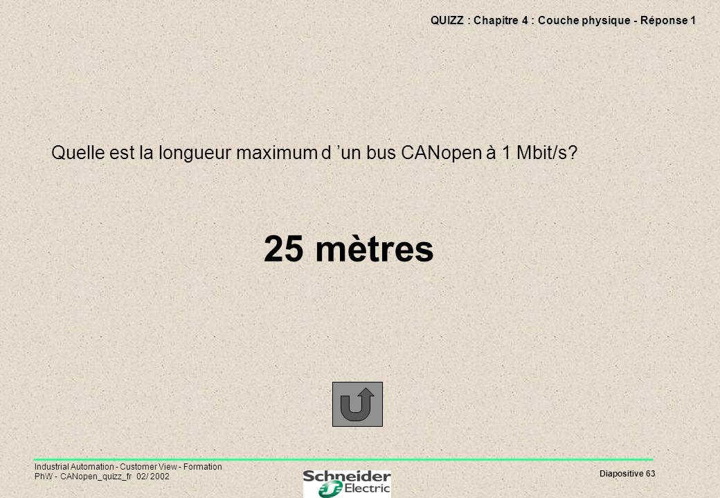 Diapositive 63 Industrial Automation - Customer View - Formation PhW - CANopen_quizz_fr 02/ 2002 QUIZZ : Chapitre 4 : Couche physique - Réponse 1 Quel