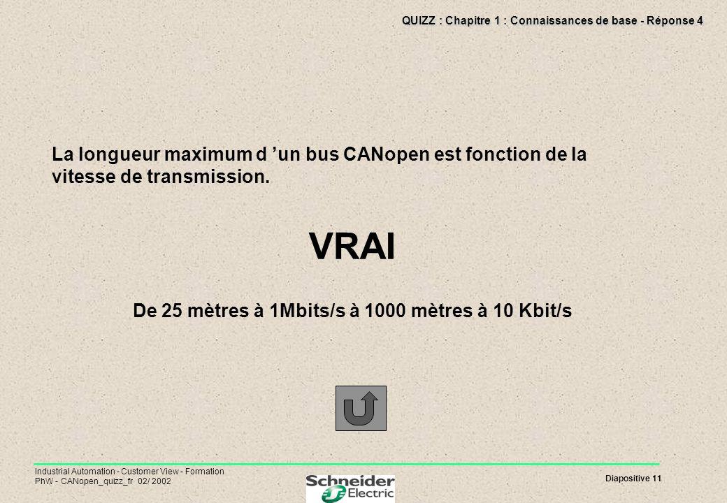 Diapositive 11 Industrial Automation - Customer View - Formation PhW - CANopen_quizz_fr 02/ 2002 QUIZZ : Chapitre 1 : Connaissances de base - Réponse