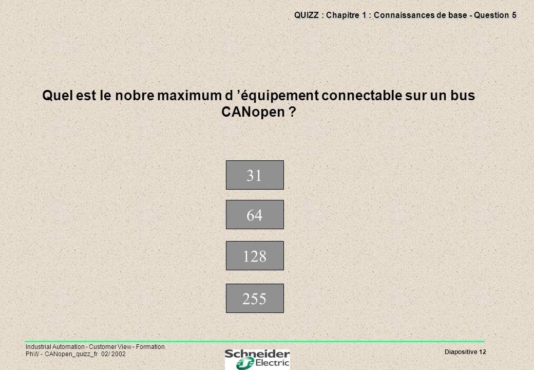 Diapositive 12 Industrial Automation - Customer View - Formation PhW - CANopen_quizz_fr 02/ 2002 QUIZZ : Chapitre 1 : Connaissances de base - Question