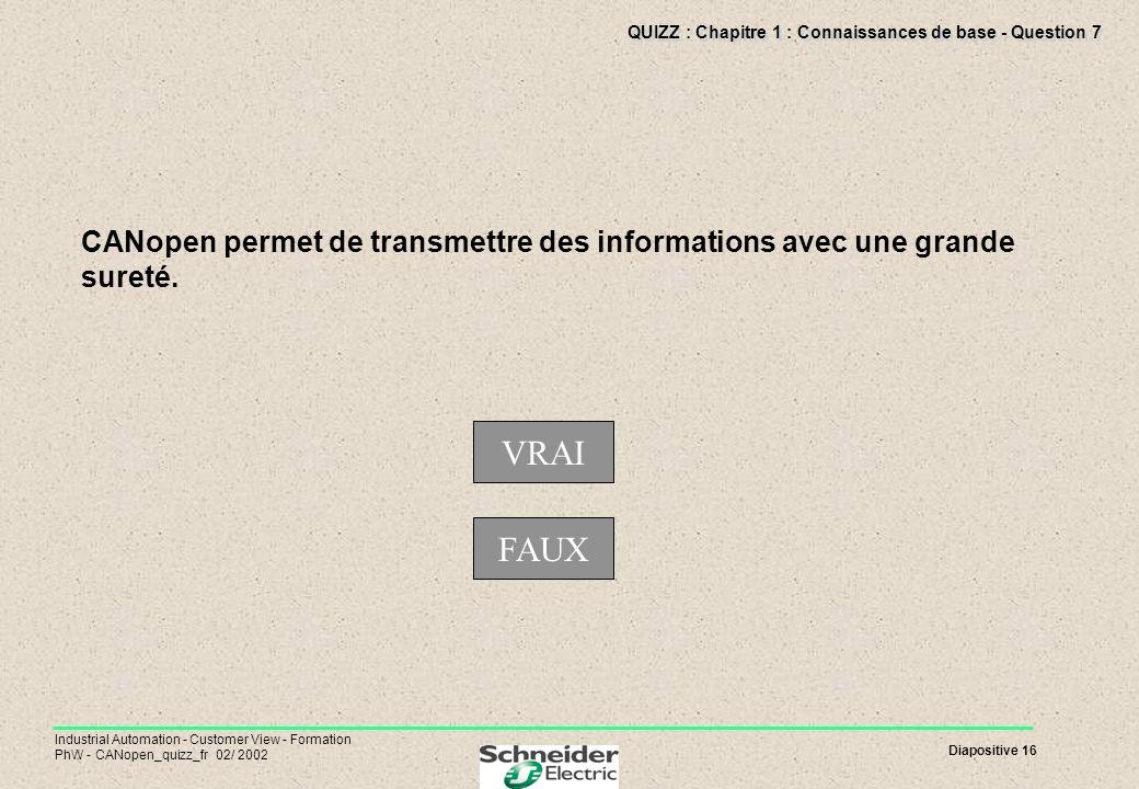 Diapositive 16 Industrial Automation - Customer View - Formation PhW - CANopen_quizz_fr 02/ 2002 QUIZZ : Chapitre 1 : Connaissances de base - Question