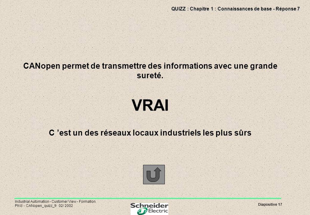 Diapositive 17 Industrial Automation - Customer View - Formation PhW - CANopen_quizz_fr 02/ 2002 QUIZZ : Chapitre 1 : Connaissances de base - Réponse