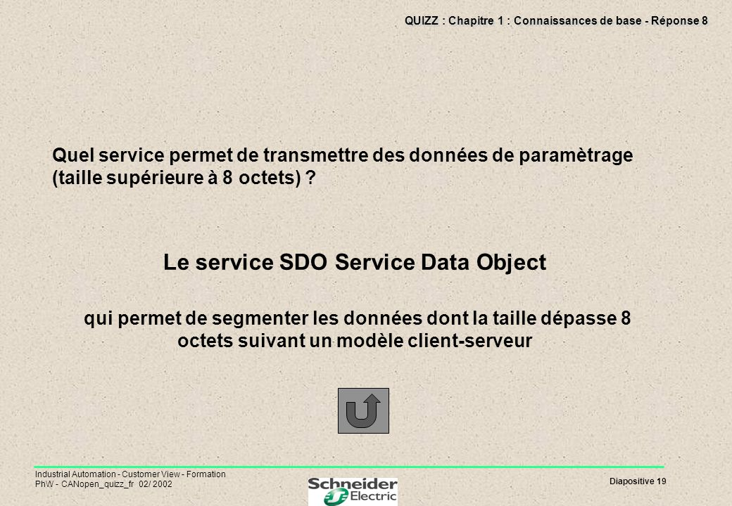 Diapositive 19 Industrial Automation - Customer View - Formation PhW - CANopen_quizz_fr 02/ 2002 QUIZZ : Chapitre 1 : Connaissances de base - Réponse