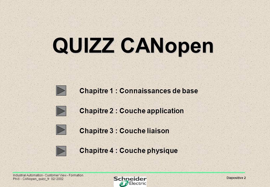 Diapositive 2 Industrial Automation - Customer View - Formation PhW - CANopen_quizz_fr 02/ 2002 QUIZZ CANopen QUIZZ CANopen Chapitre 1 : Connaissances