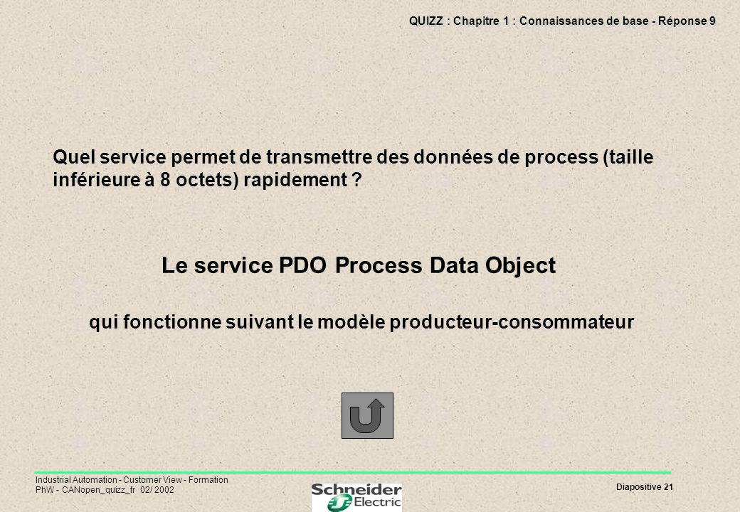 Diapositive 21 Industrial Automation - Customer View - Formation PhW - CANopen_quizz_fr 02/ 2002 QUIZZ : Chapitre 1 : Connaissances de base - Réponse