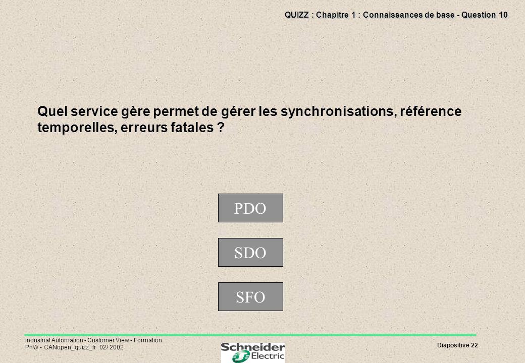 Diapositive 22 Industrial Automation - Customer View - Formation PhW - CANopen_quizz_fr 02/ 2002 QUIZZ : Chapitre 1 : Connaissances de base - Question