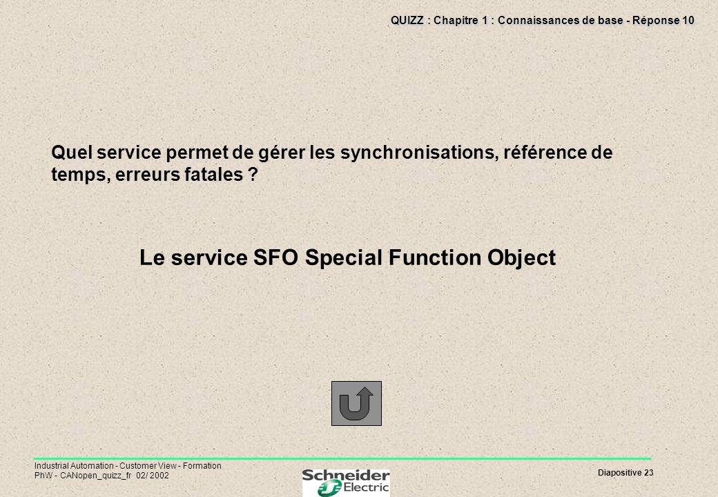 Diapositive 23 Industrial Automation - Customer View - Formation PhW - CANopen_quizz_fr 02/ 2002 QUIZZ : Chapitre 1 : Connaissances de base - Réponse