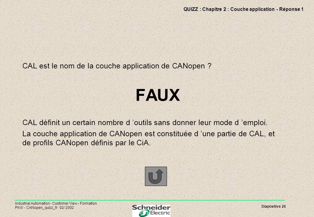 Diapositive 26 Industrial Automation - Customer View - Formation PhW - CANopen_quizz_fr 02/ 2002 QUIZZ : Chapitre 2 : Couche application - Réponse 1 C