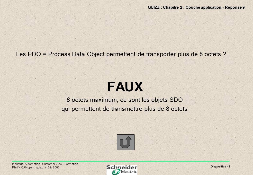 Diapositive 42 Industrial Automation - Customer View - Formation PhW - CANopen_quizz_fr 02/ 2002 QUIZZ : Chapitre 2 : Couche application - Réponse 9 L